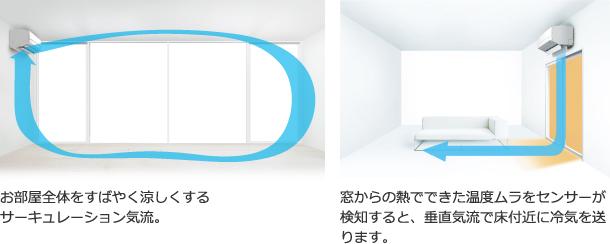 ダイキン サーキュレーション 激安業務用エアコン専門店エアコンさん